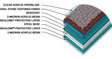 Struktura materiala